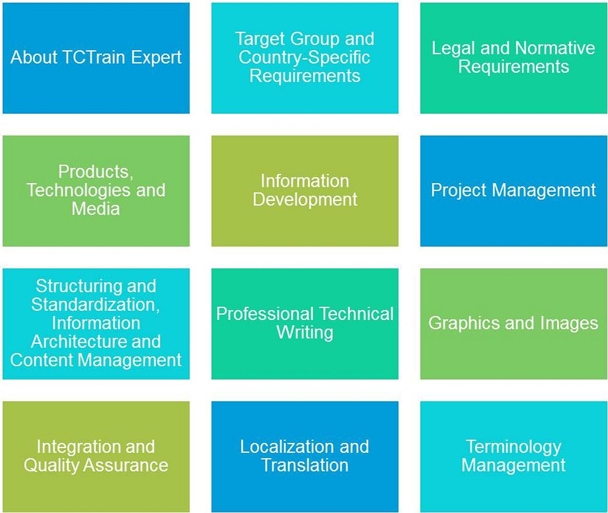 Tctrain Expert Course Expand Your Skills And Become An Expert In